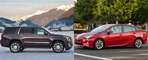 Most Reliable Cares by Consumer Reports Lists Most And Least Reliable Cars In