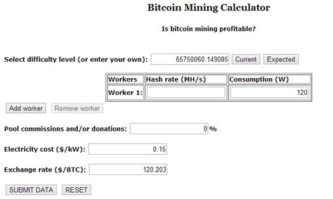 bitcoin return calculator 16 awesome and useful bitcoin calculators