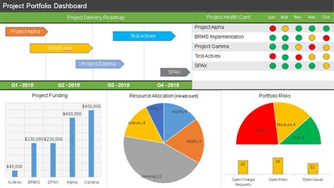 portfolio dashboard  template   project