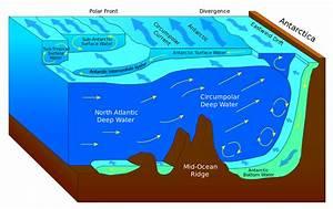 surface ocean currents (lesson 0322) - TQA explorer