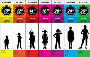 Child Bike Size Chart By Height Kids Youth Canary Cycles