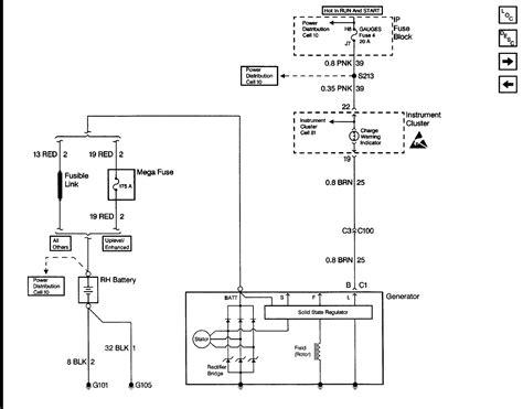 Can Put One Wire Alternator Suburban