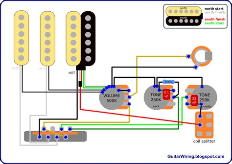 the guitar wiring diagrams and tips strat mod