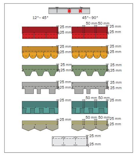 Bitumena dakstiņi (šindeļi) - Ieklāšanas instrukcija ...