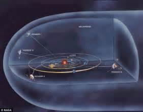 Solar 'tsunami' helps Nasa confirm that Voyager 1 has made ...