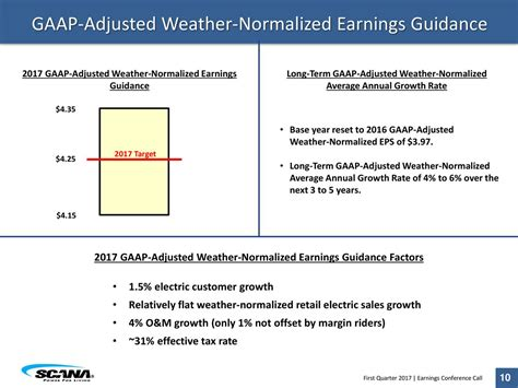 SCANA Corporation 2017 Q1 - Results - Earnings Call Slides ...