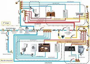Schema Installation Plomberie Maison : bonjour je vous expose mes plans de plomberie de ma maison en ~ Voncanada.com Idées de Décoration