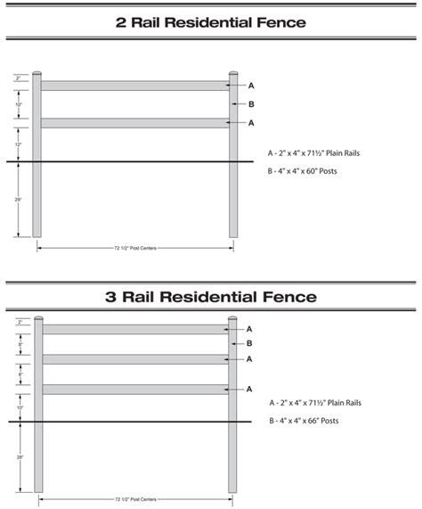 maintenance  vinyl split rail discount fence supply