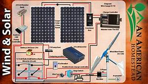 24 Volt Solar Battery Bank - How To Wire It Up