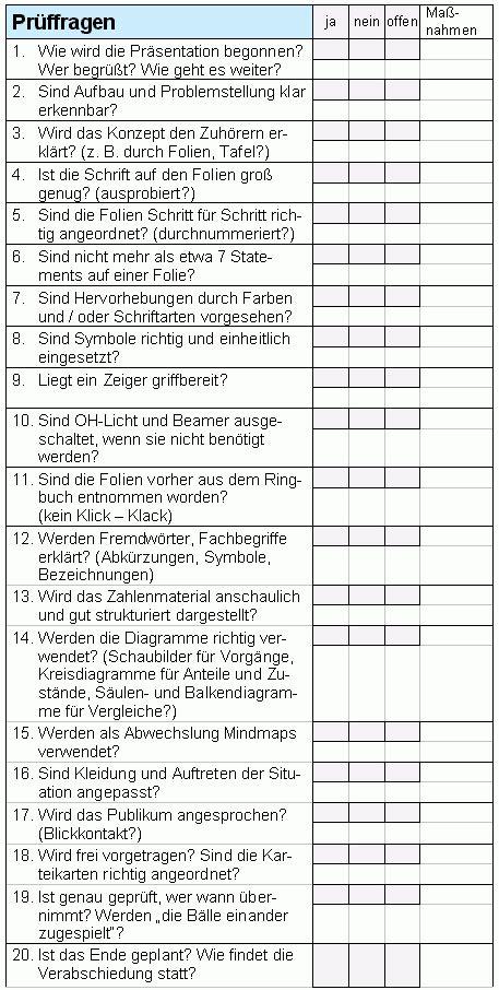 checkliste praesentation