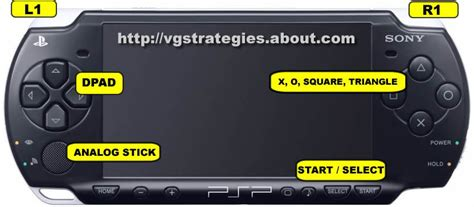 accurately enter psp cheat codes