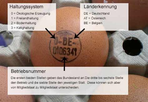 Wie Setzt Sich Die Grundsteuer Zusammen by Eieibio De Wie Setzt Sich Die Eierkennzeichnung Zusammen