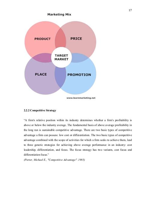Sample Thesis Marketing Strategy