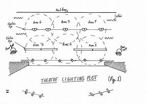 Theatre Light Plot  Small Venue   With Images