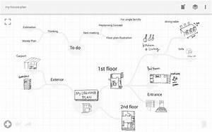 Mindboard 2  Beta  User Guide