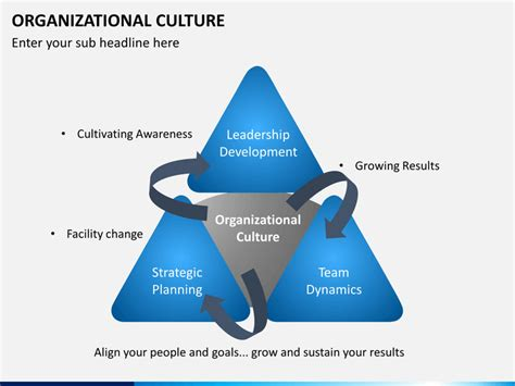 organizational culture powerpoint template sketchbubble