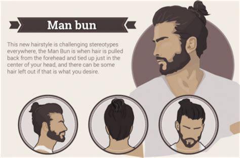 toutes les tendances de la coiffure masculine