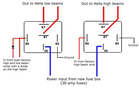 Revlimiter Low Profile Headlight Wiring