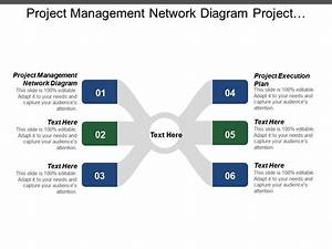 Project Management Network Diagram Project Execution Plan