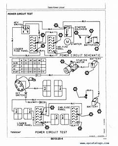 John Deere 84 Loader Operation Test Tm1397 Pdf Manual