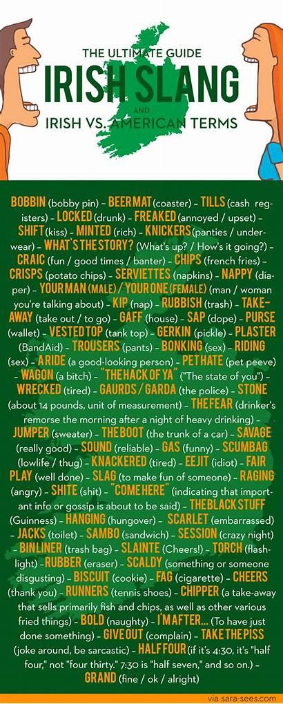 Irish Slang Sayings Funny English American Celtic