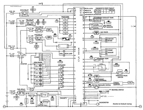 nissan gtr32 main harness wiring diagram wiring library