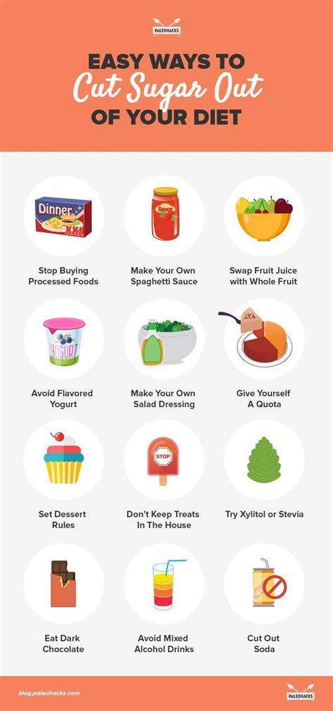 painless ways  cut sugar    diet health