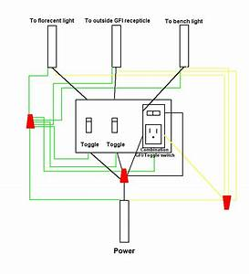 Hvac Electricalpenent Diagram Diagram