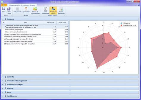 No Stress Testo by Software Valutazione Rischi Specifici Rumore Chimico E