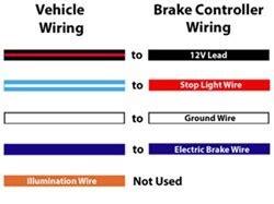 brake controller power wire  receiving power