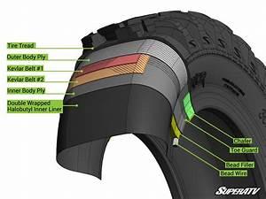 Superatv Rt Warrior Tires