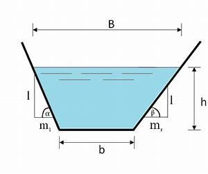 Querschnitt Berechnen Formel : wasserbau gerinnehydraulik online berechnen ~ Themetempest.com Abrechnung