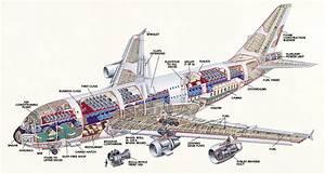 A380 Diagram