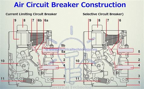wiring diagram air circuit breaker air circuit breaker construction operation types and uses