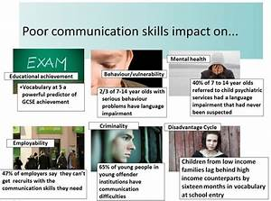 what poor communication skills can impact on   301 ...