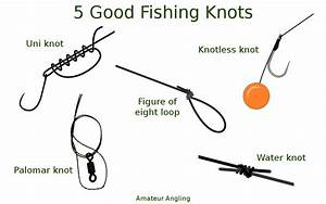 Video  About Fishing  U2013 How To Tie A Palomar Fishing Knot