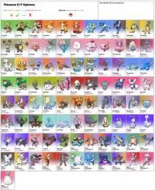 pokejungle wp content 2013 05 pokedex pokemon x and y