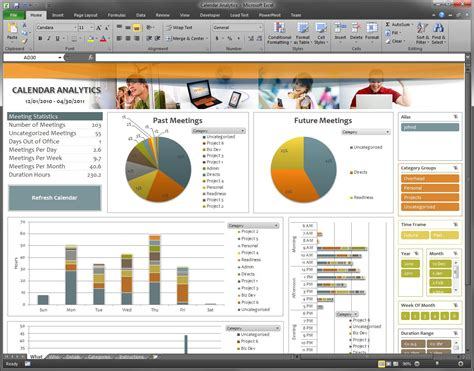 Kpi Dashboard Excel Template Free Calendar Analytics Dashboard