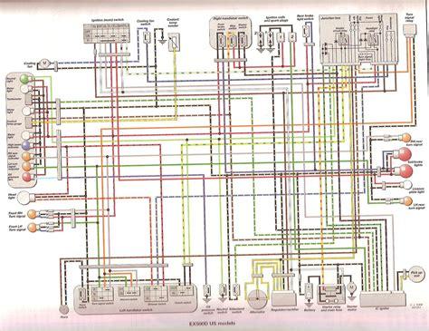 gpz 500 zmiana modułu zapłonowego rozpisanie instalacji