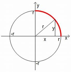 Bogenlänge Einer Kurve Berechnen : 0910 unterricht mathematik 13ma1e analysis ii ~ Themetempest.com Abrechnung