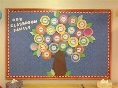 back to school with our new classroom family tree 946   20cb084f361b08d1dc58e0b037103be0