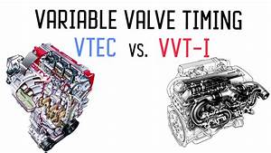 Quickly Clarified - Variable Valve Timing  Vtec Vs Vvt-i