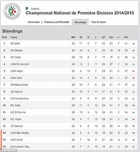 Algerian League is so tight all 16 teams can ...