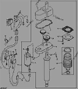 John Deere Gator Wiring Diagram For Actuator Lift