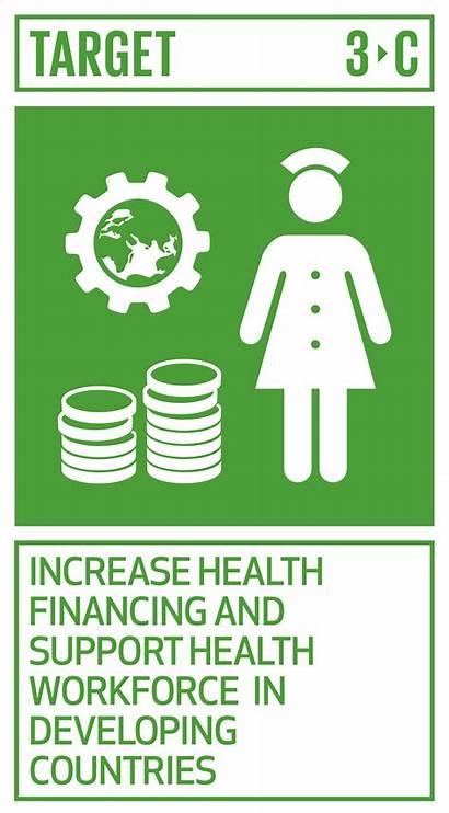 Health Sdg Well Being Development Target Goal