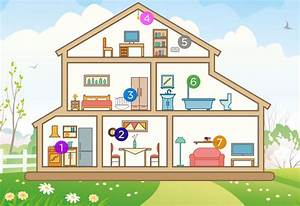 Smart home from PC World