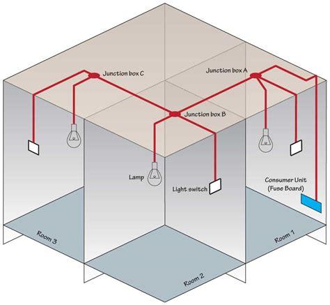 Old Multi Point Radial Lighting Diagram Using Junction