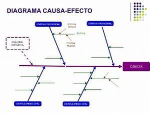 Diagrama De Espina