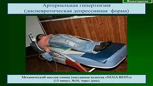 Симптомы и лечение гипертония