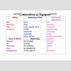 Types Of Connective List By Bunnygrumpy  Teaching Resources